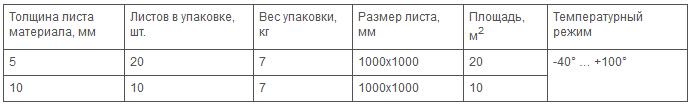izoscrip.png